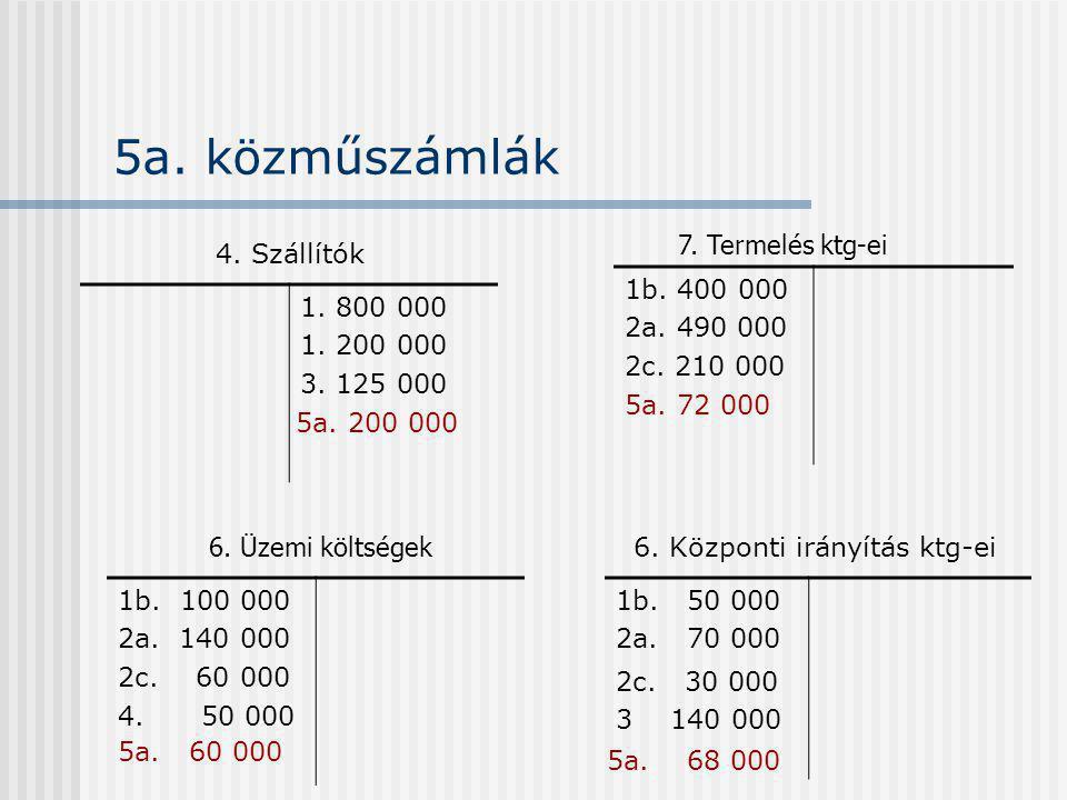 5a. közműszámlák 1b. 100 000 2a. 140 000 2c. 60 000 4.