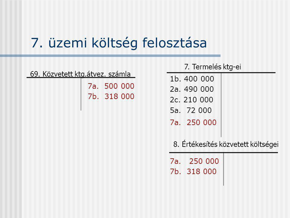 7. üzemi költség felosztása 1b. 400 000 2a. 490 000 2c.