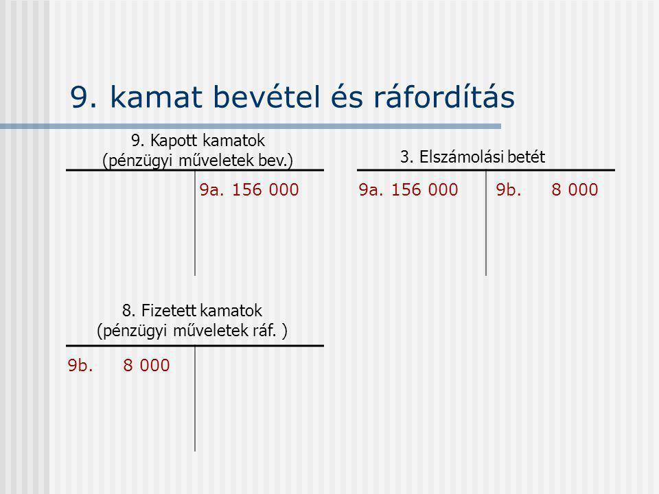 9. kamat bevétel és ráfordítás 3. Elszámolási betét 9.