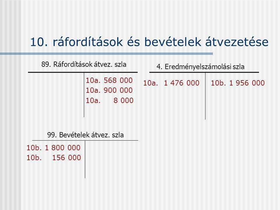 10. ráfordítások és bevételek átvezetése 89. Ráfordítások átvez.