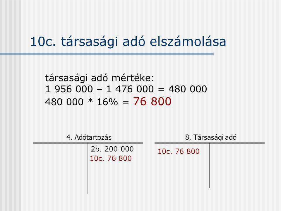 10c. társasági adó elszámolása 2b. 200 000 4. Adótartozás8.