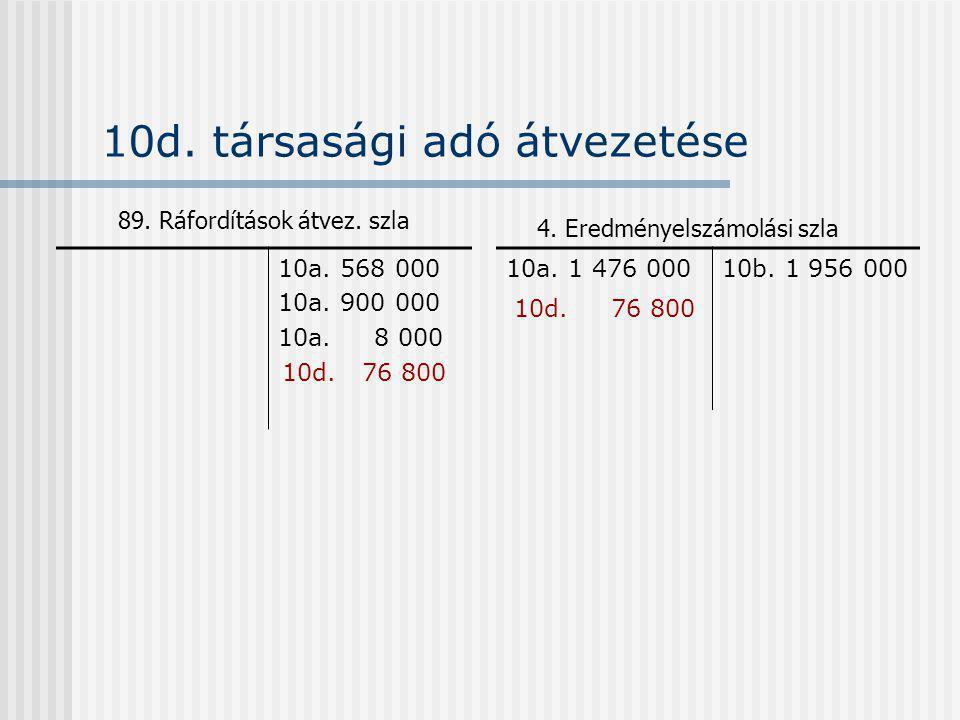 10d. társasági adó átvezetése 89. Ráfordítások átvez.