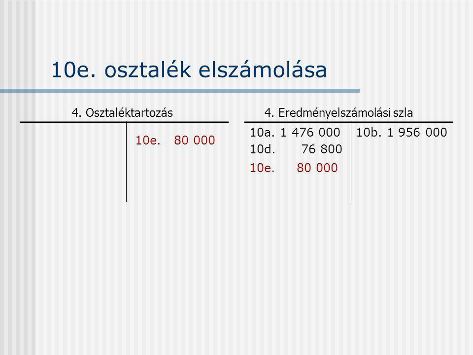 10e. osztalék elszámolása 10a. 1 476 000 10d. 76 800 10b.