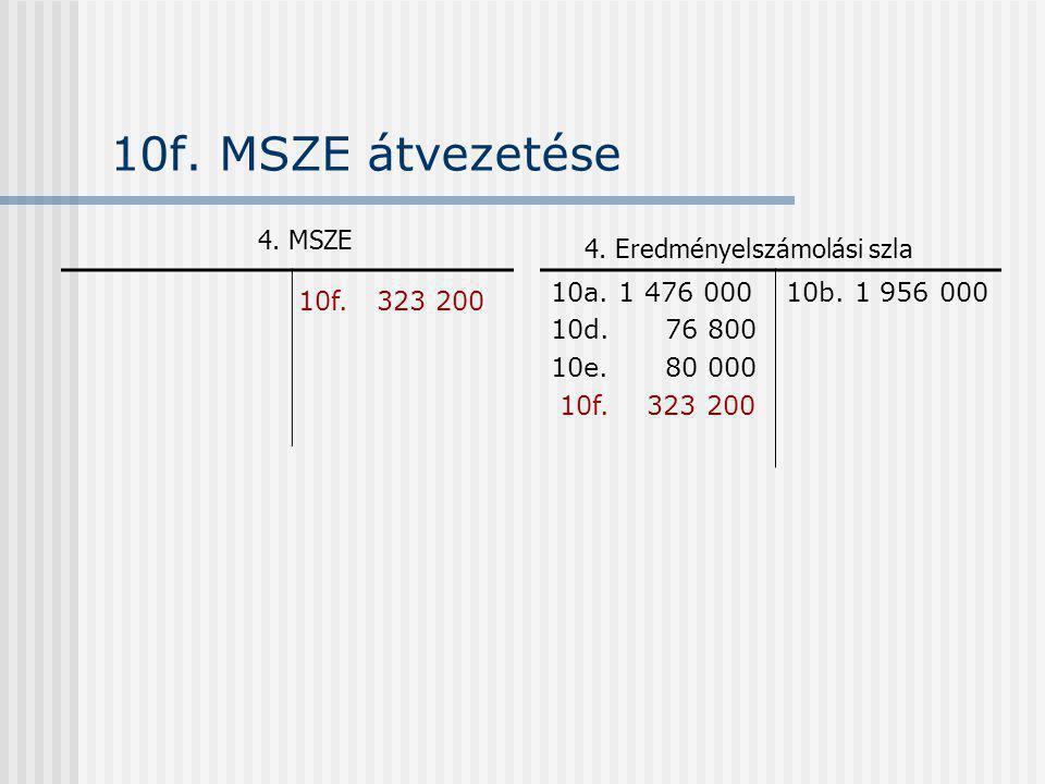 10f. MSZE átvezetése 4. Eredményelszámolási szla 10a.
