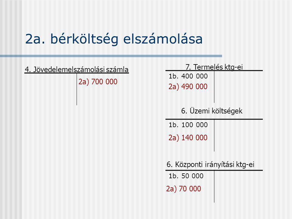 2b.levonások 2a. 700 000 4. Járuléktartozás4. Jövedelemtartozás 4.