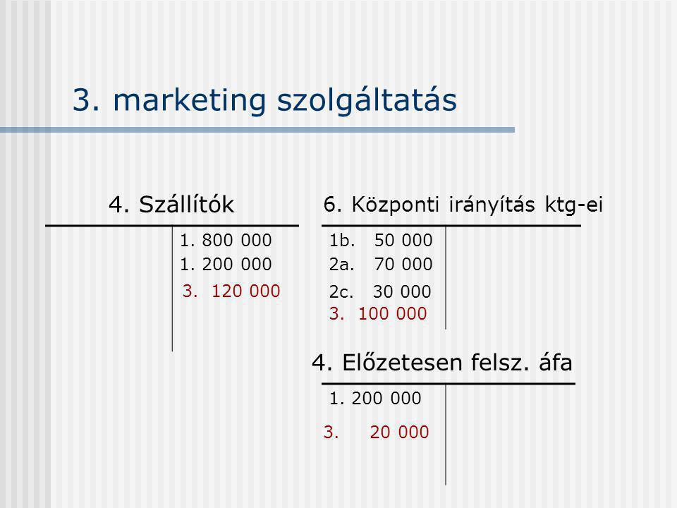 3. marketing szolgáltatás 1. 800 000 1. 200 000 1b.