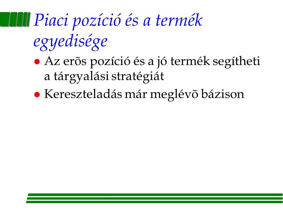 Piaci pozíció és a termék egyedisége l Az erõs pozíció és a jó termék segítheti a tárgyalási stratégiát l Kereszteladás már meglévõ bázison