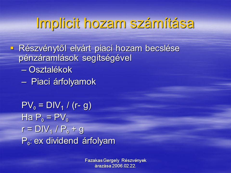 Fazakas Gergely Részvények árazása 2006.02.22.Implicit hozam számítása 2.