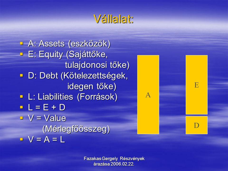 Fazakas Gergely Részvények árazása 2006.02.22. Vállalat:  A: Assets (eszközök)  E: Equity (Sajáttőke, tulajdonosi tőke)  D: Debt (Kötelezettségek,