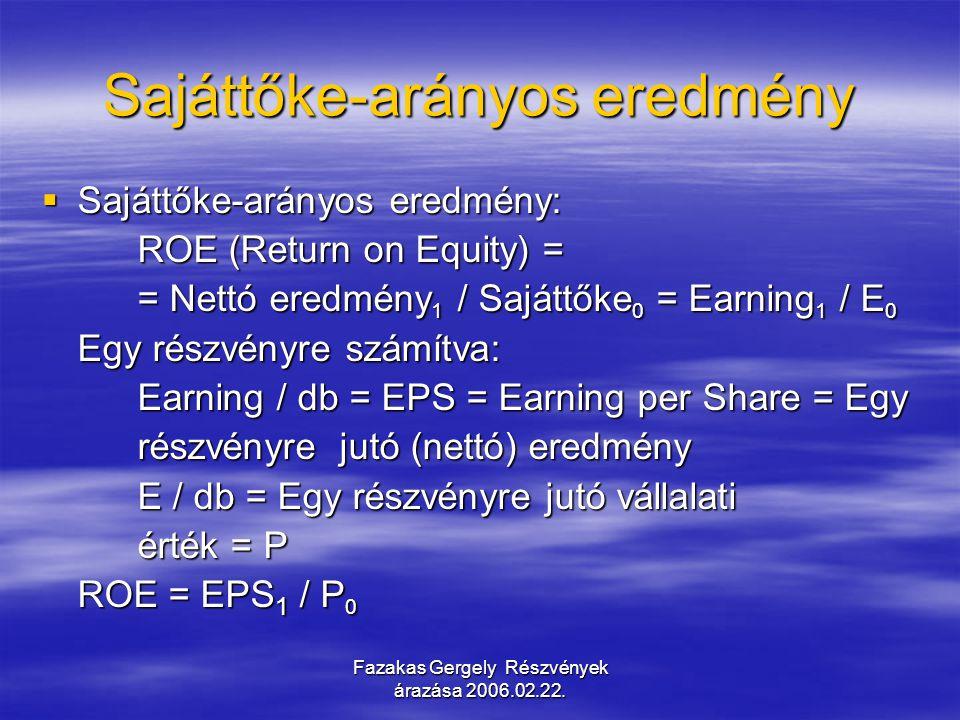 Fazakas Gergely Részvények árazása 2006.02.22. Sajáttőke-arányos eredmény  Sajáttőke-arányos eredmény: ROE (Return on Equity) = = Nettó eredmény 1 /