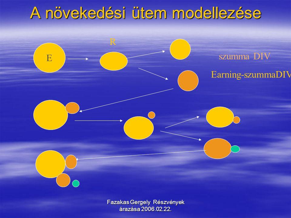 Fazakas Gergely Részvények árazása 2006.02.22. A növekedési ütem modellezése E R szumma DIV Earning-szummaDIV