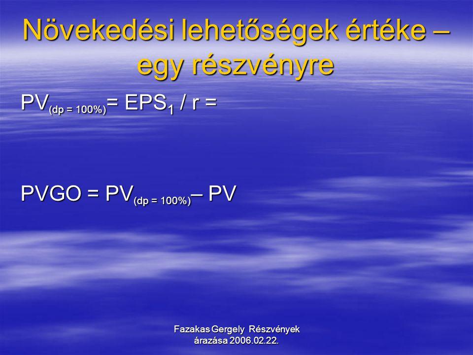 Fazakas Gergely Részvények árazása 2006.02.22. Növekedési lehetőségek értéke – egy részvényre PV (dp = 100%) = EPS 1 / r = PVGO = PV (dp = 100%) – PV