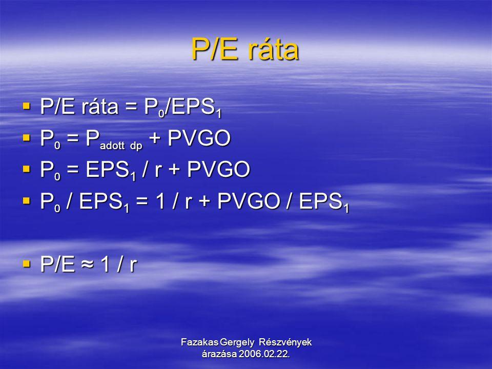 Fazakas Gergely Részvények árazása 2006.02.22. P/E ráta  P/E ráta = P 0 /EPS 1  P 0 = P adott dp + PVGO  P 0 = EPS 1 / r + PVGO  P 0 / EPS 1 = 1 /
