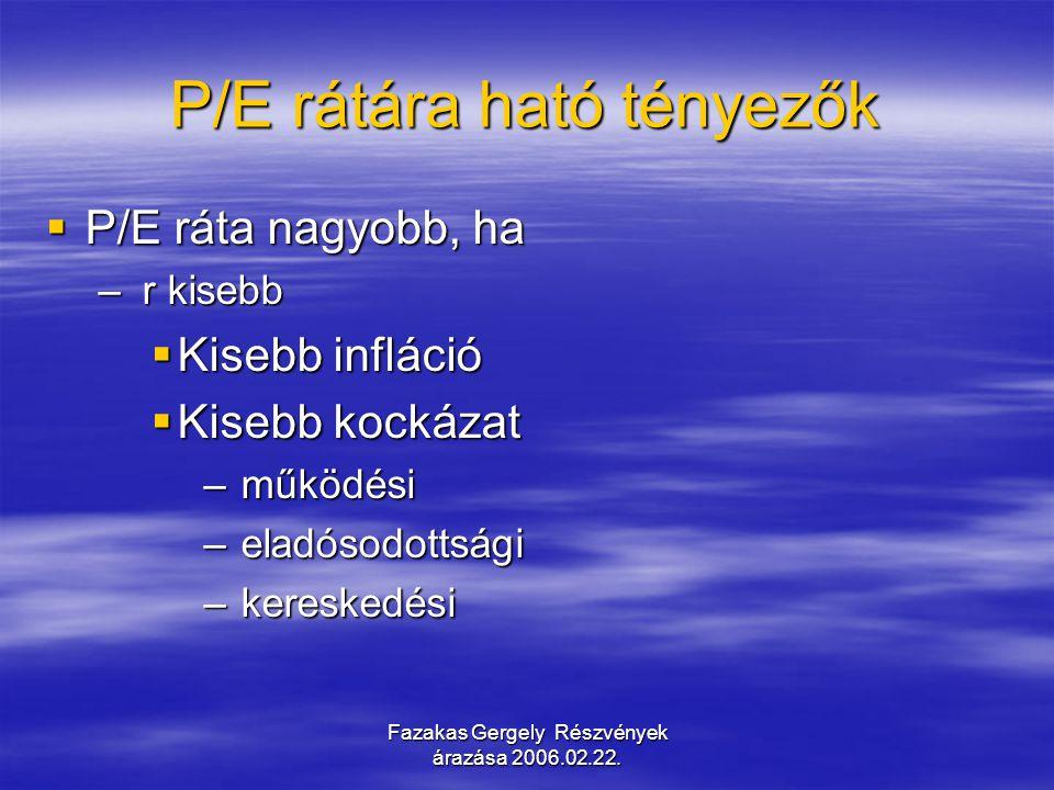 Fazakas Gergely Részvények árazása 2006.02.22. P/E rátára ható tényezők  P/E ráta nagyobb, ha – r kisebb  Kisebb infláció  Kisebb kockázat – működé