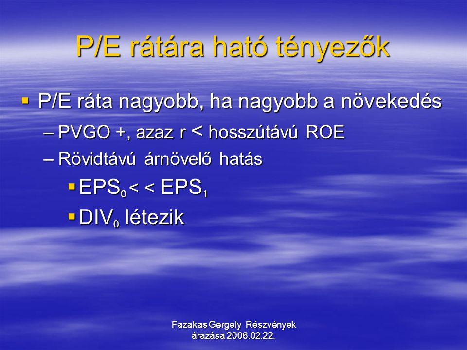 Fazakas Gergely Részvények árazása 2006.02.22. P/E rátára ható tényezők  P/E ráta nagyobb, ha nagyobb a növekedés –PVGO +, azaz r < hosszútávú ROE –R
