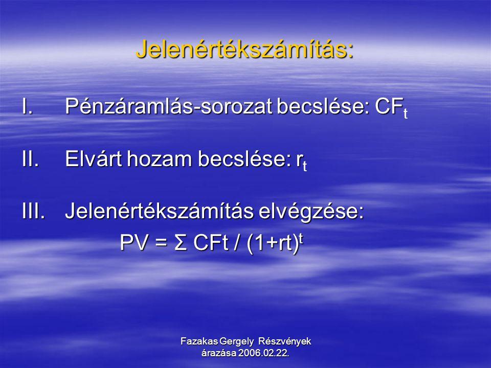 Fazakas Gergely Részvények árazása 2006.02.22. Jelenértékszámítás: I.Pénzáramlás-sorozat becslése: CF I.Pénzáramlás-sorozat becslése: CF t II.Elvárt h