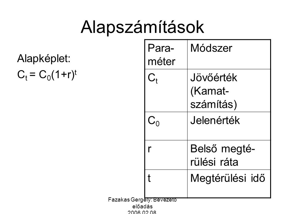 Fazakas Gergely: Bevezető előadás 2006.02.08. Alapszámítások Alapképlet: C t = C 0 (1+r) t Para- méter Módszer CtCt Jövőérték (Kamat- számítás) C0C0 J