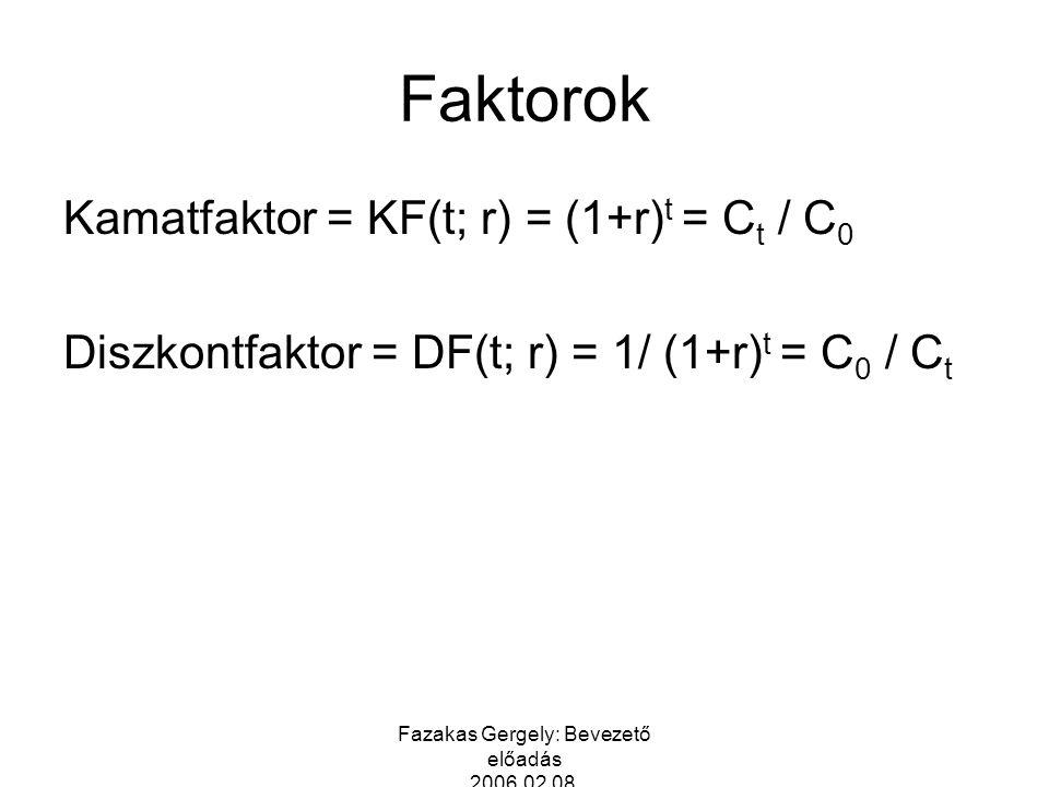 Fazakas Gergely: Bevezető előadás 2006.02.08. Faktorok Kamatfaktor = KF(t; r) = (1+r) t = C t / C 0 Diszkontfaktor = DF(t; r) = 1/ (1+r) t = C 0 / C t