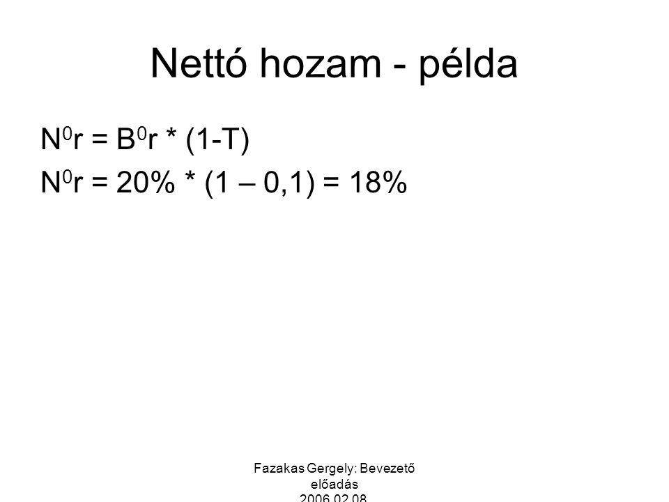 Fazakas Gergely: Bevezető előadás 2006.02.08. Nettó hozam - példa N 0 r = B 0 r * (1-T) N 0 r = 20% * (1 – 0,1) = 18%