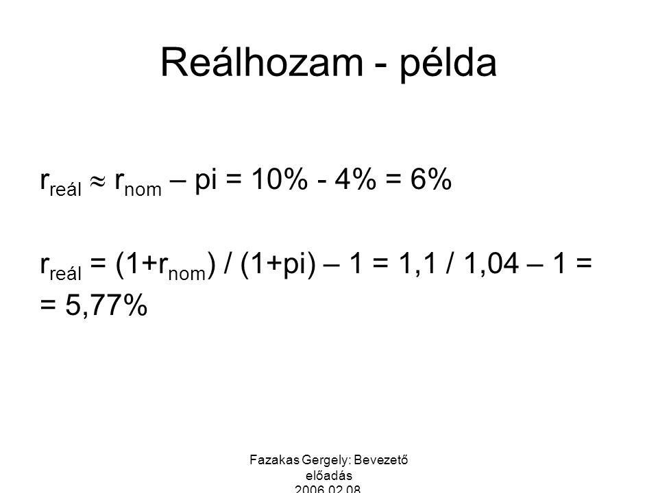 Fazakas Gergely: Bevezető előadás 2006.02.08. Reálhozam - példa r reál  r nom – pi = 10% - 4% = 6% r reál = (1+r nom ) / (1+pi) – 1 = 1,1 / 1,04 – 1