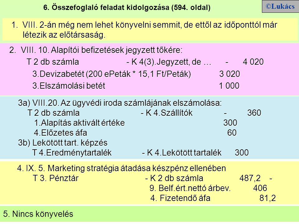 21.XII. 31-én jegyzett tőkére túlfizetés elszámolása rendkívüli bevételként.
