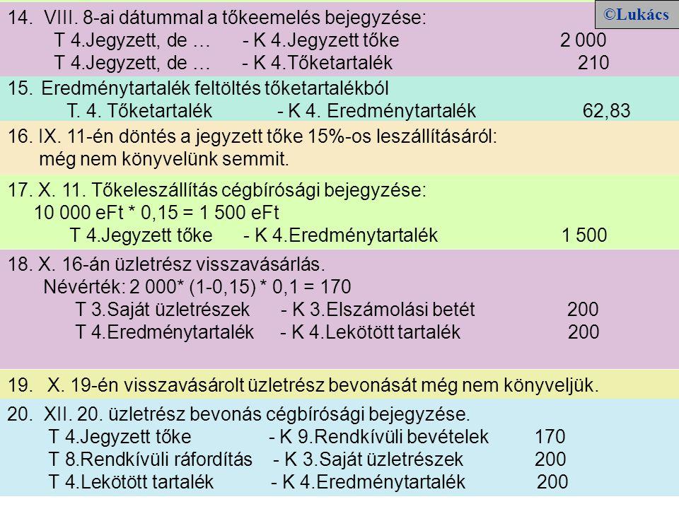 15.Eredménytartalék feltöltés tőketartalékból T.4.