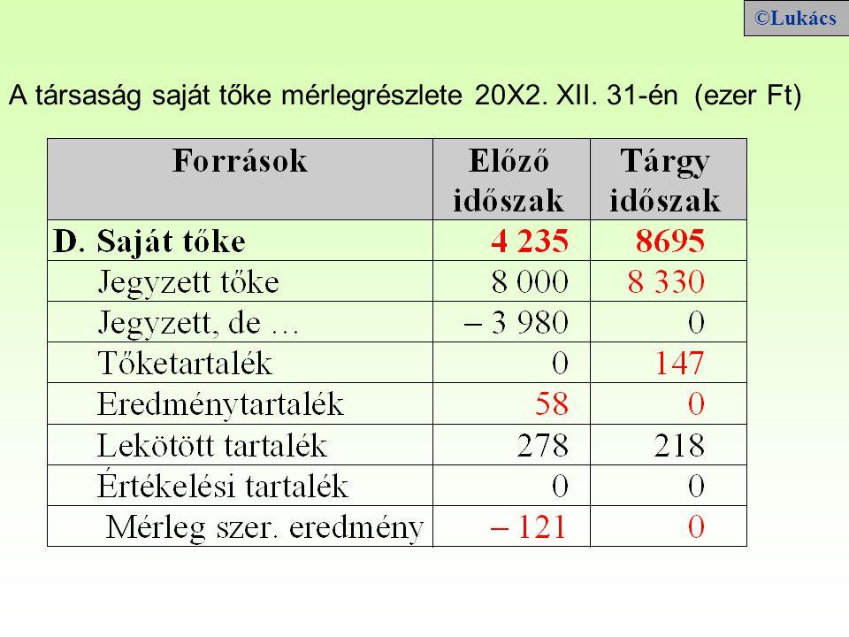 A társaság saját tőke mérlegrészlete 20X2. XII. 31-én (ezer Ft) ©Lukács