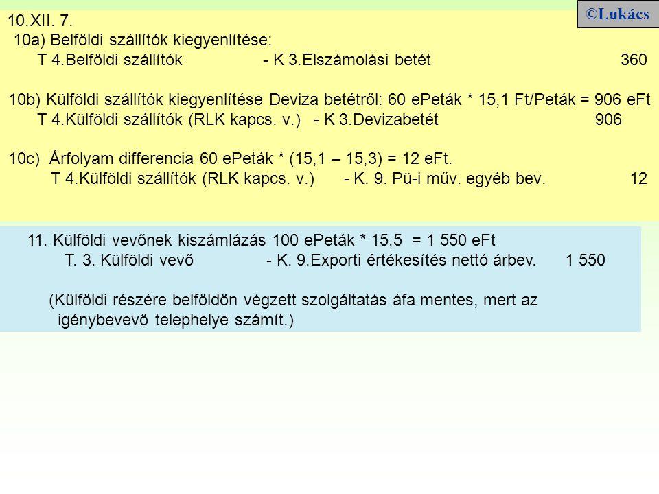 Z/a) Alapítás aktivált értékének tárgyévi értékcsökkenése és écs leírása: 300 eFt * 0,2/360 nap * 95 nap = 15,83 eFt T 5.Értékcsökkenési leírás- K 1.Alapítás tsz.