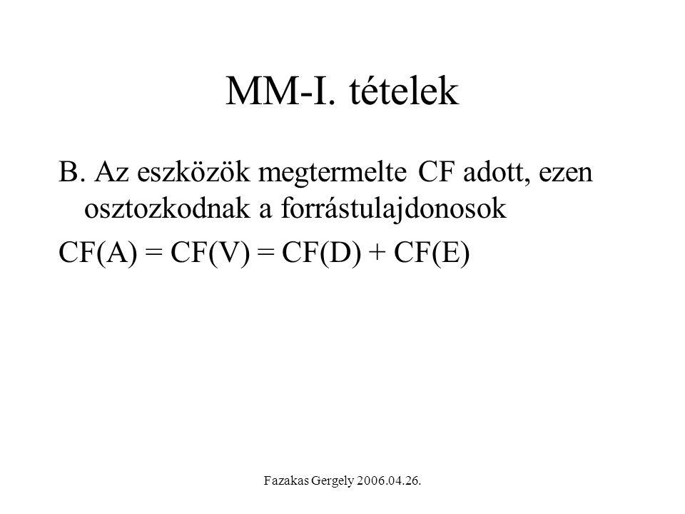 Fazakas Gergely 2006.04.26.MM-I. tételek B.