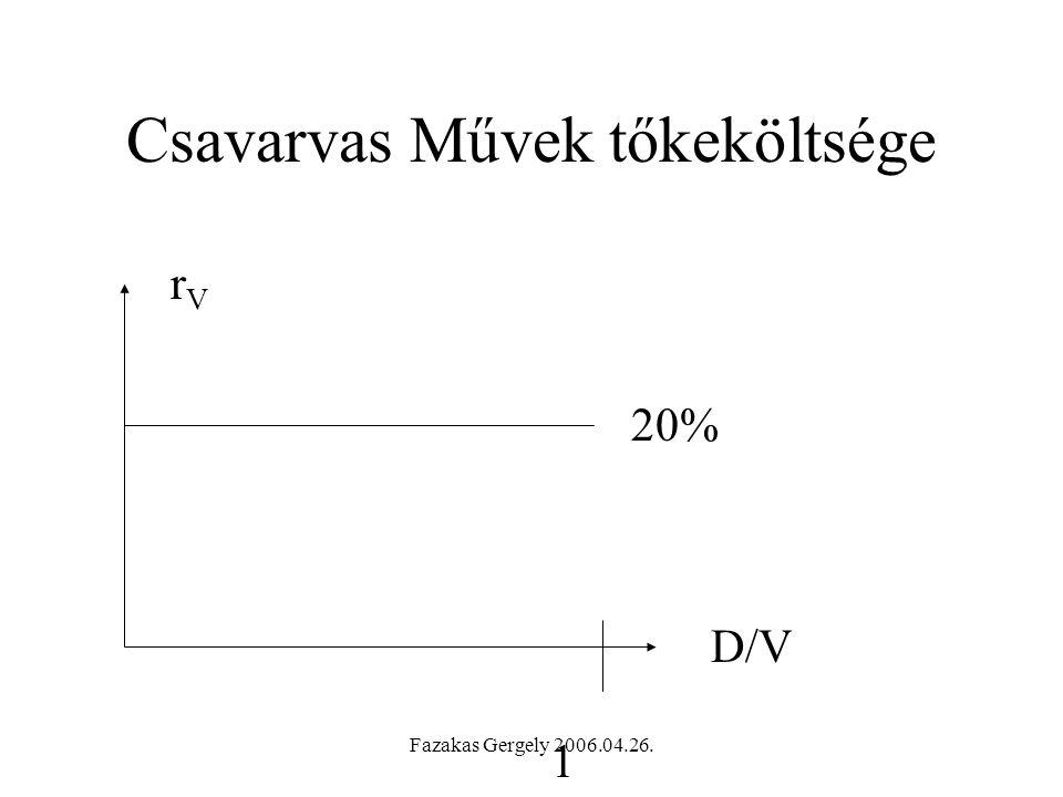 Fazakas Gergely 2006.04.26. Csavarvas Művek tőkeköltsége D/VD/V rVrV 1 20%