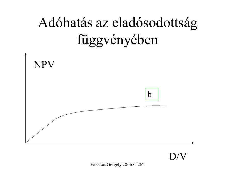 Fazakas Gergely 2006.04.26. Adóhatás az eladósodottság függvényében D/V NPV b