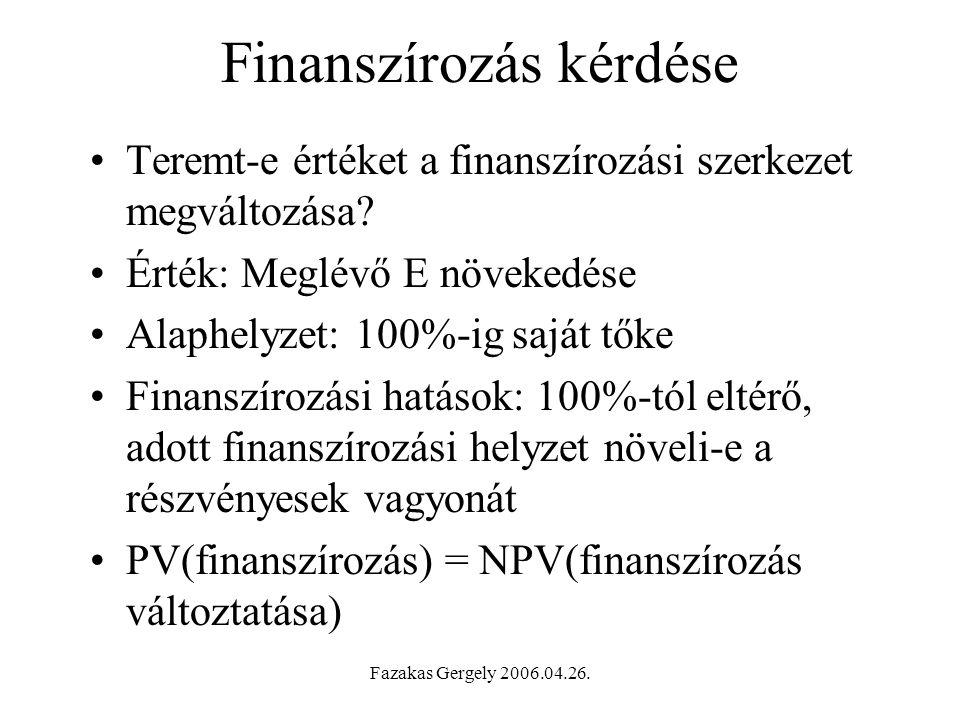Fazakas Gergely 2006.04.26. Tranzakciós költség az eladósodottság függvényében PV D/V c