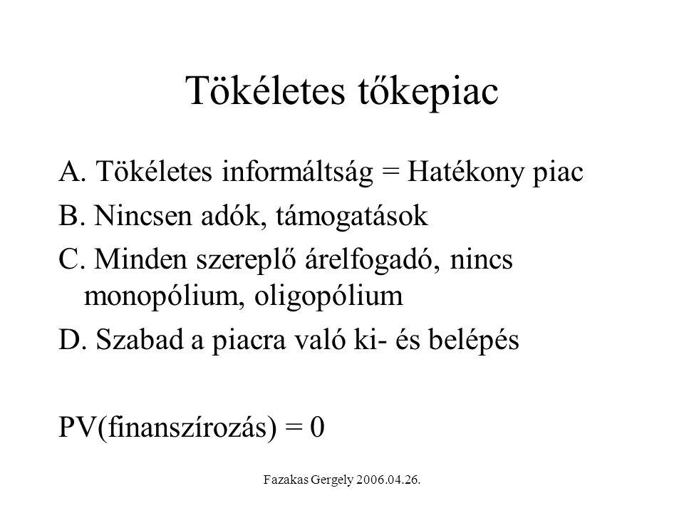 Fazakas Gergely 2006.04.26.Tökéletes tőkepiac A. Tökéletes informáltság = Hatékony piac B.