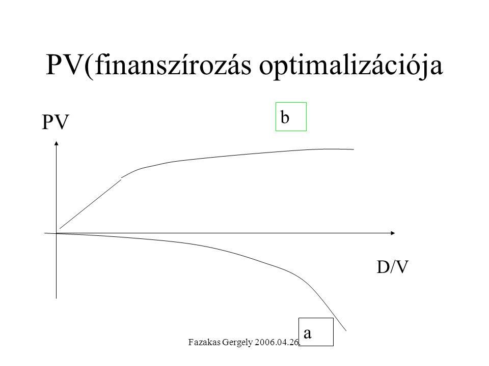 Fazakas Gergely 2006.04.26. PV(finanszírozás optimalizációja PV D/V a b