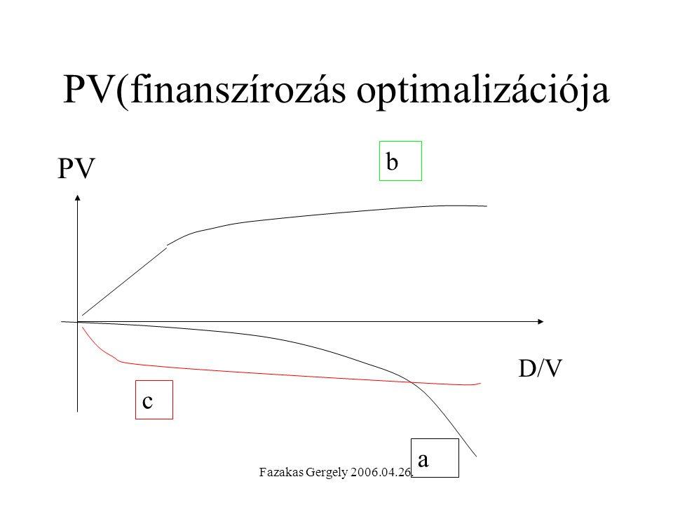 Fazakas Gergely 2006.04.26. PV(finanszírozás optimalizációja PV D/V a b c