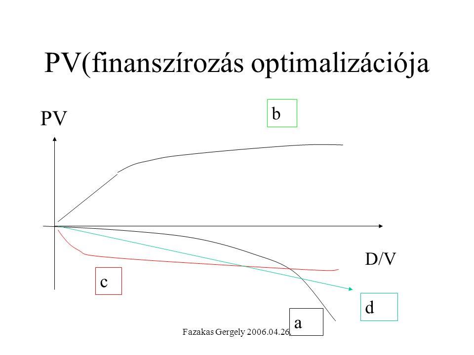 Fazakas Gergely 2006.04.26. PV(finanszírozás optimalizációja PV D/V a b c d