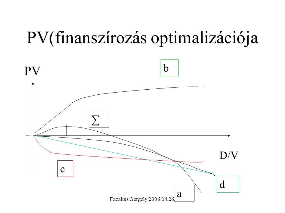 Fazakas Gergely 2006.04.26. PV(finanszírozás optimalizációja PV D/V a b c d ∑