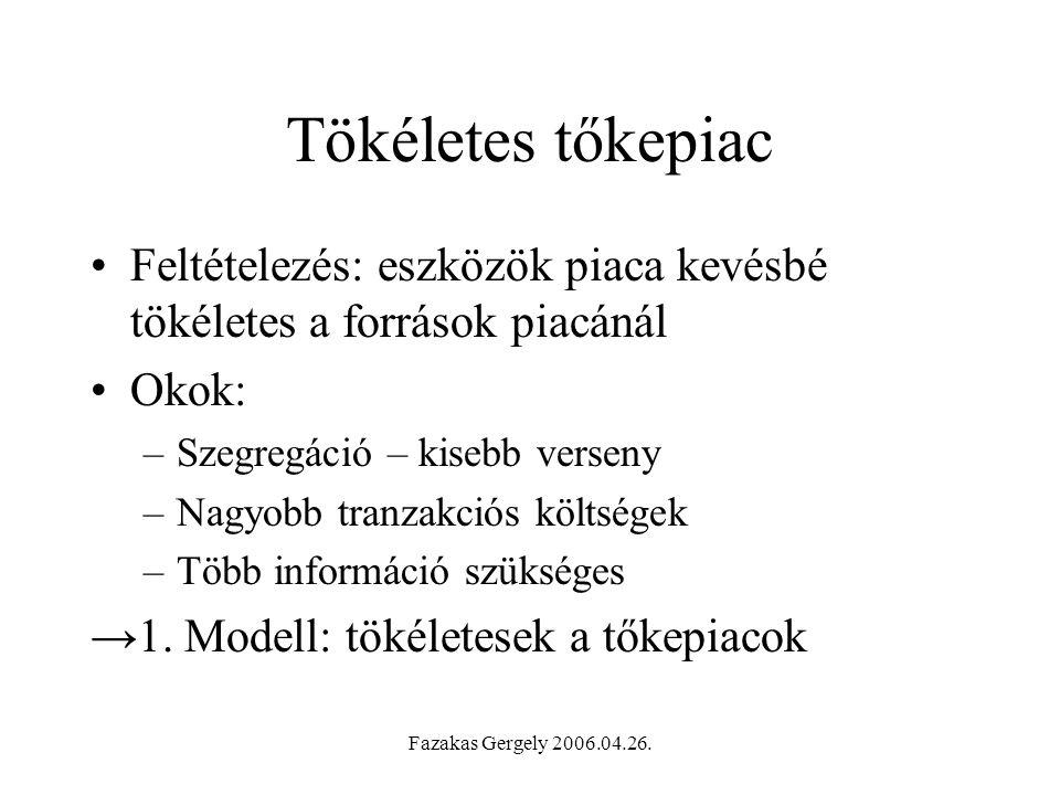 Fazakas Gergely 2006.04.26.MM-II.