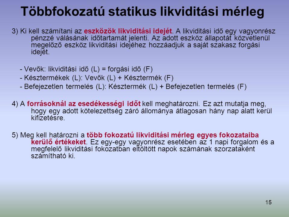 15 Többfokozatú statikus likviditási mérleg 3) Ki kell számítani az eszközök likviditási idejét.