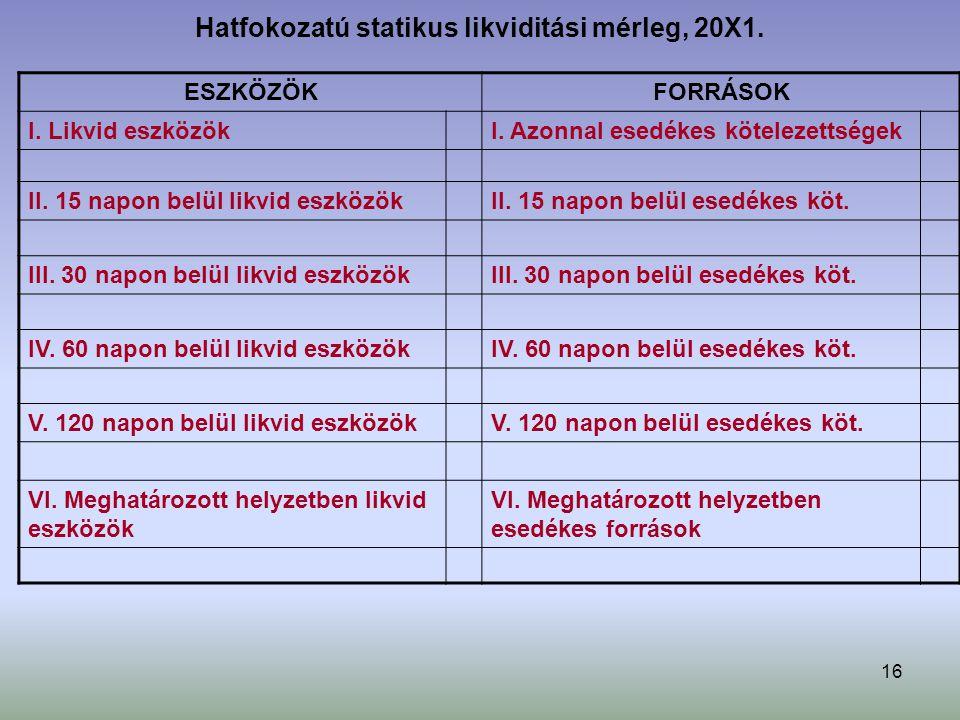 16 Hatfokozatú statikus likviditási mérleg, 20X1.ESZKÖZÖKFORRÁSOK I.
