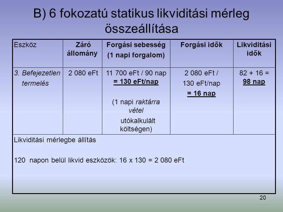 20 B) 6 fokozatú statikus likviditási mérleg összeállítása Likviditási mérlegbe állítás 120 napon belül likvid eszközök: 16 x 130 = 2 080 eFt 82 + 16 = 98 nap 2 080 eFt / 130 eFt/nap = 16 nap 11 700 eFt / 90 nap = 130 eFt/nap (1 napi raktárra vétel utókalkulált költségen) 2 080 eFt3.