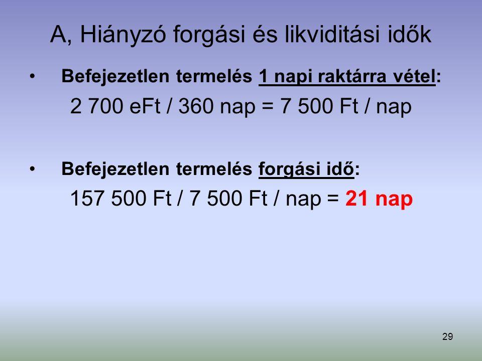 29 A, Hiányzó forgási és likviditási idők Befejezetlen termelés 1 napi raktárra vétel: 2 700 eFt / 360 nap = 7 500 Ft / nap Befejezetlen termelés forgási idő: 157 500 Ft / 7 500 Ft / nap = 21 nap