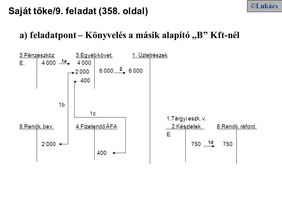"""a) feladatpont – Könyvelés a másik alapító """"B"""" Kft-nél 3.Pénzeszköz3.Egyéb követ.1. Üzletrészek E. 1.Tárgyi eszk. v. 9.Rendk. bev.4.Fizetendő ÁFA 2.Ké"""