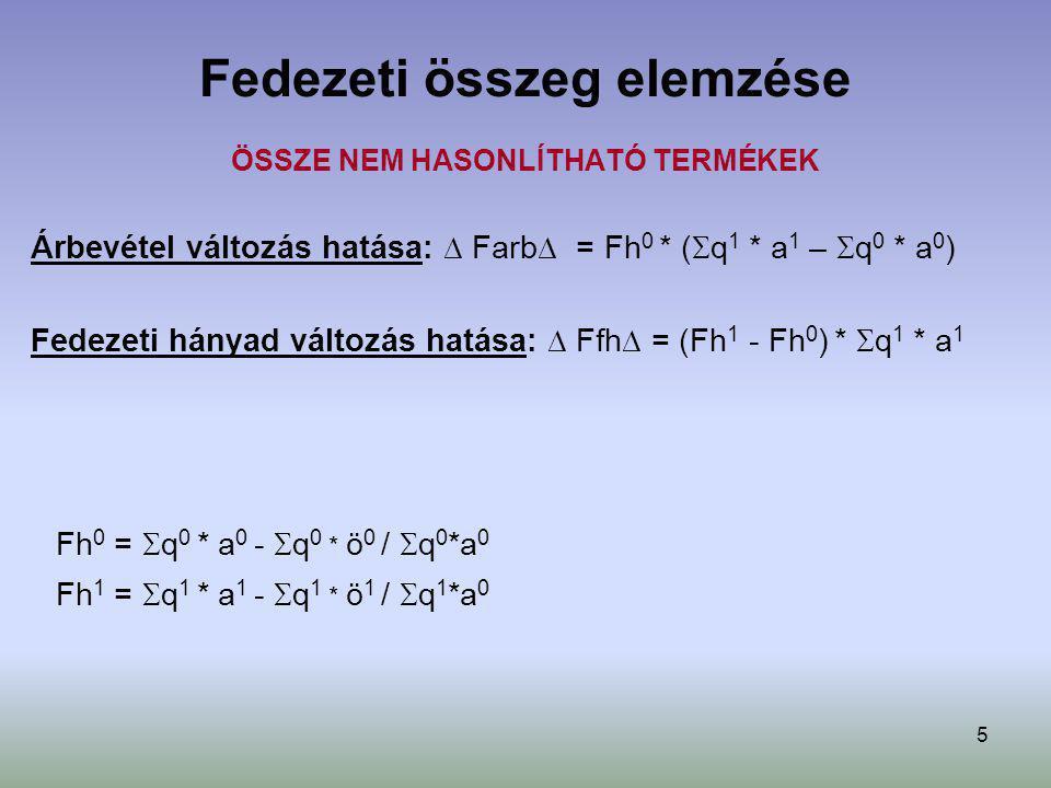 5 Fedezeti összeg elemzése ÖSSZE NEM HASONLÍTHATÓ TERMÉKEK Árbevétel változás hatása: ∆ Farb∆ = Fh 0 * (  q 1 * a 1 –  q 0 * a 0 ) Fedezeti hányad v