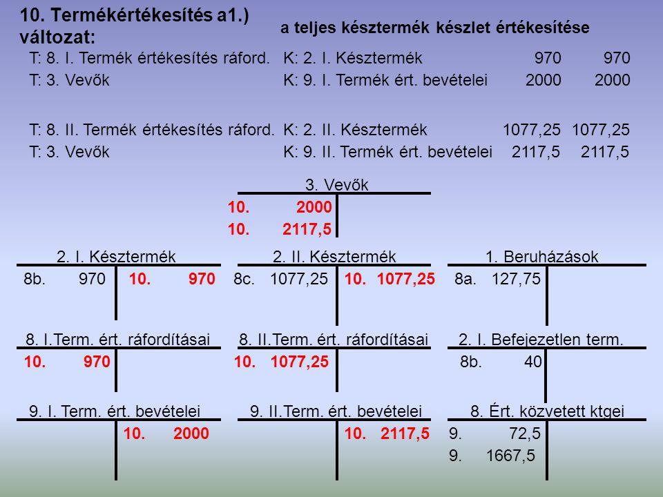 2. I. Késztermék 8b. 970 2. II. Késztermék 8c. 1077,25 1. Beruházások 8a. 127,75 8. I.Term. ért. ráfordításai8. II.Term. ért. ráfordításai2. I. Befeje