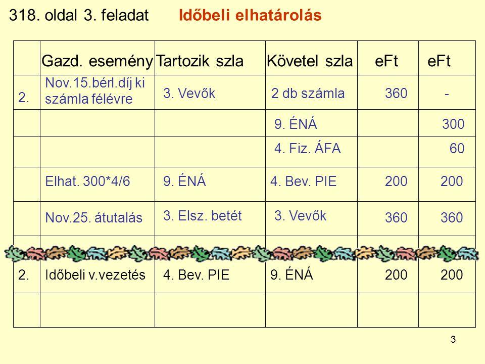 14 Gazd.eseményTartozik szla Követel szla eFt eFt 318.