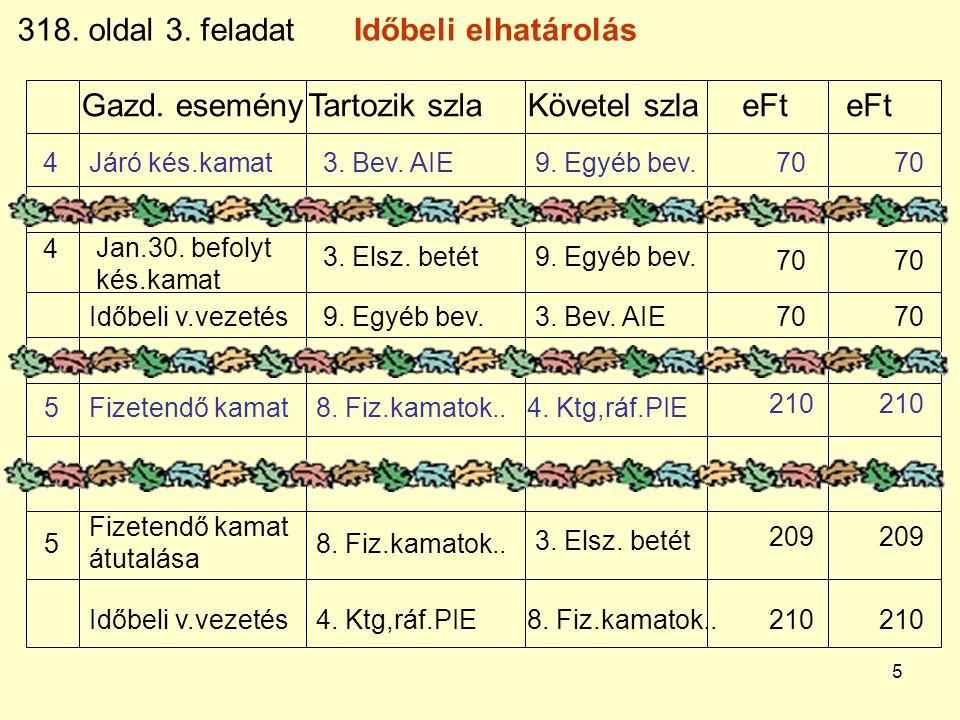 5 Gazd.eseményTartozik szlaKövetel szla eFt eFt 318.