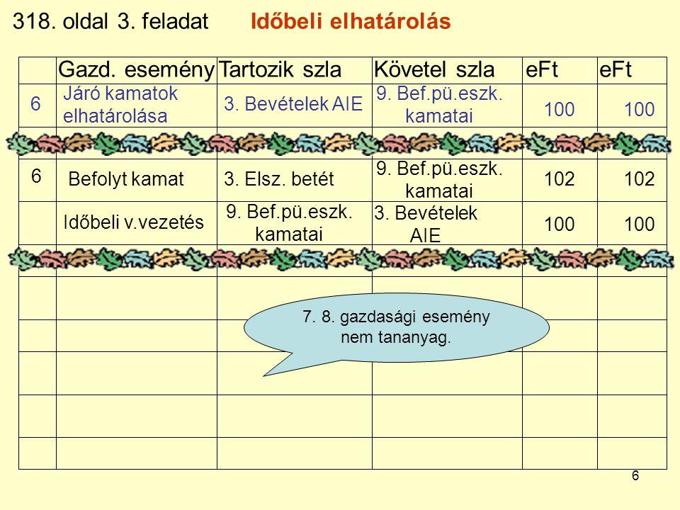 6 Gazd. eseményTartozik szlaKövetel szla eFt eFt 318. oldal 3. feladatIdőbeli elhatárolás 6 Járó kamatok elhatárolása 3. Bevételek AIE 9. Bef.pü.eszk.