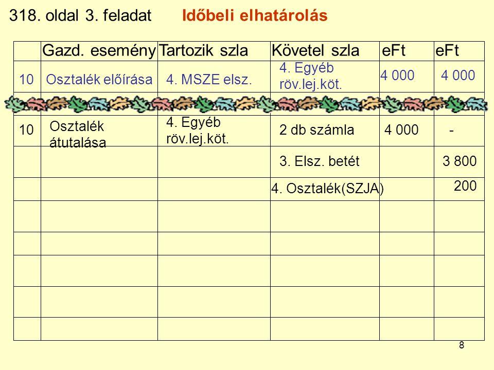 8 Gazd. eseményTartozik szlaKövetel szla eFt eFt 318. oldal 3. feladatIdőbeli elhatárolás 10Osztalék előírása4. MSZE elsz. 4. Egyéb röv.lej.köt. 4 000