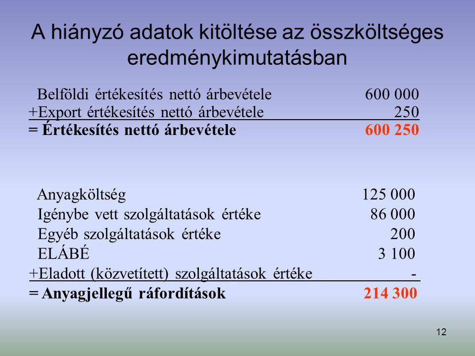 12 A hiányzó adatok kitöltése az összköltséges eredménykimutatásban Belföldi értékesítés nettó árbevétele 600 000 +Export értékesítés nettó árbevétele